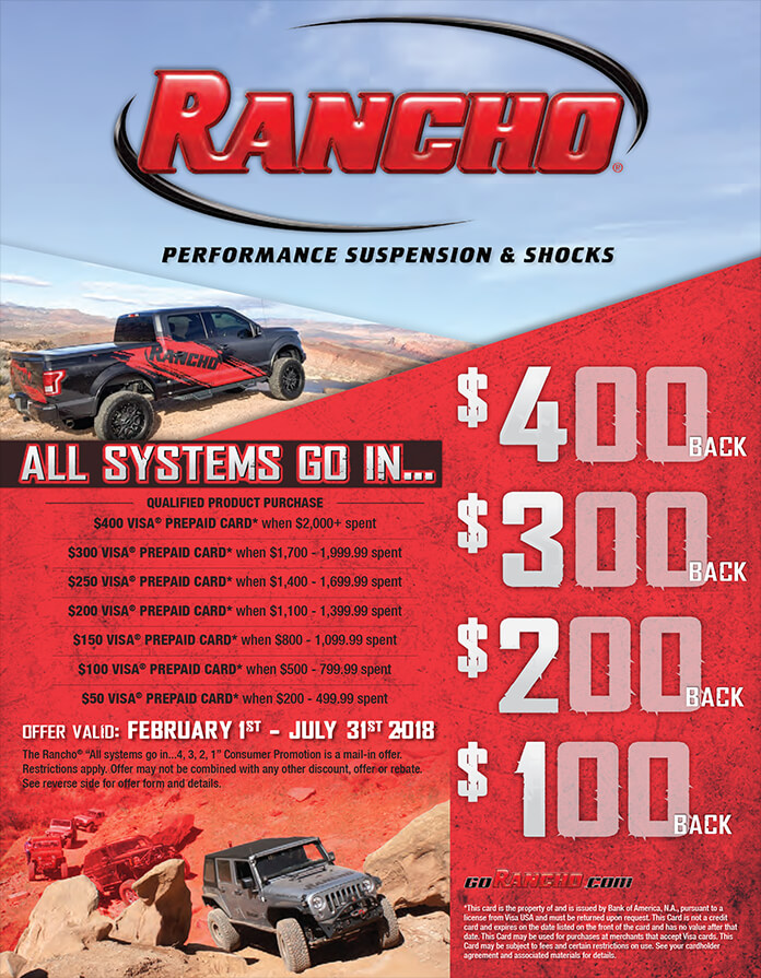 RANCHO® SPRING CONSUMER MAIL-IN PROMOTION